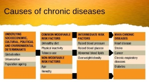 who-report-on-chronic-disease-4-728